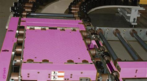 Friction roller conveyors - Fives in Automation