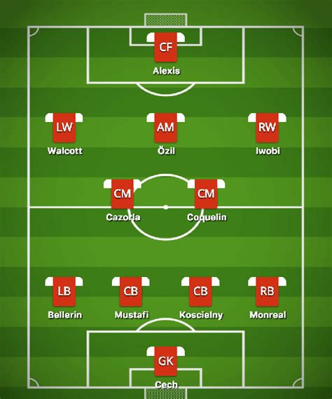 What are the positions in football? - Quora