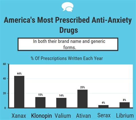 Over The Counter Xanax Alternatives (UPDATED 2018): 3 BEST